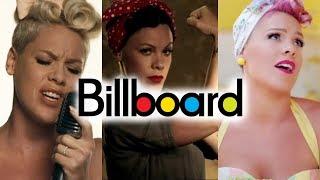 Download P!nk - Billboard Chart History Mp3