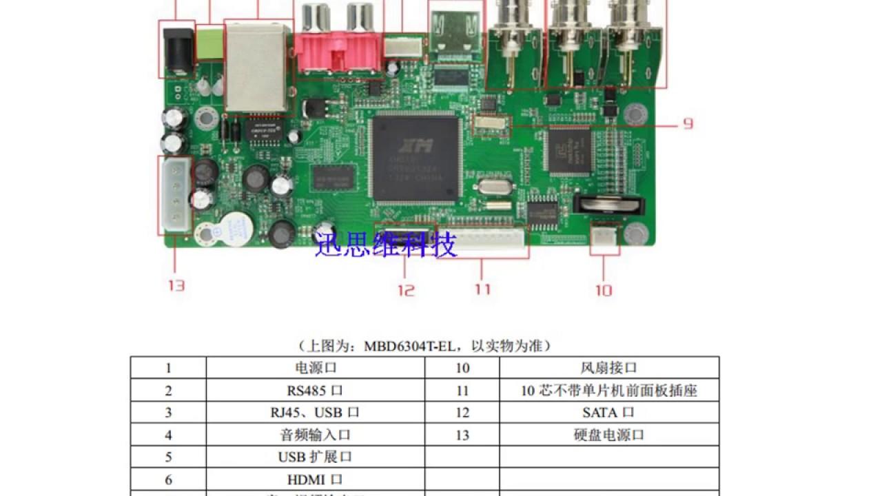 $55 48 Haisi HI3515A HI3520D development board, dvr nvr wifi 4g