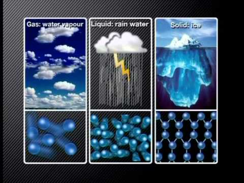 Special Properties of Water - YouTube