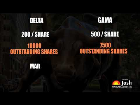 What Is The Sensex And How Is It Calculated
