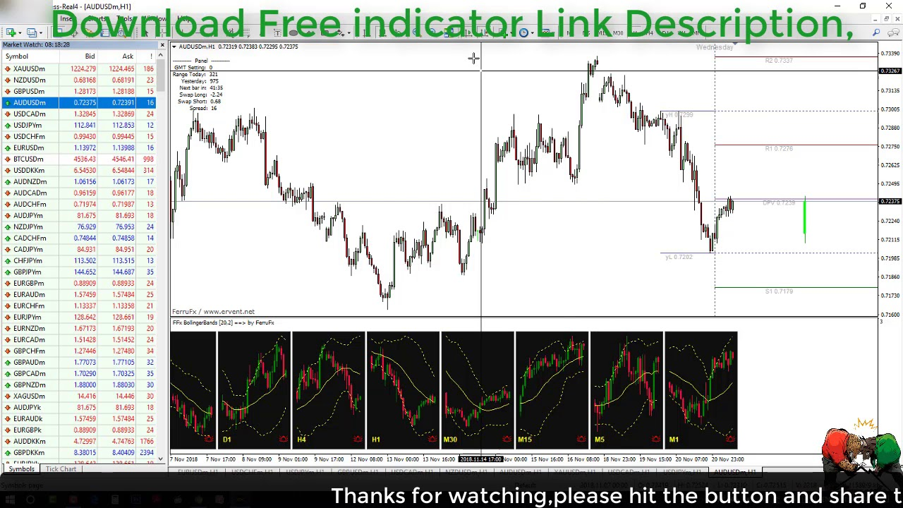 How to download Best bollinger bands forex indicators free|forex indicators  download Mt4