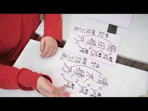 元AKBで女優の清水綾乃(梅田綾乃)さんの運勢を姓名判断で占っています。