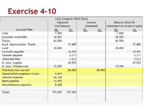 Extend Account Balances To Appropriate Column Exercise 4 10 Youtube