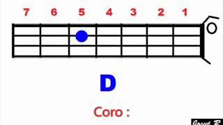 5° Creo en Ti - Julio Melgar (Tutorial Bajo / Bass)