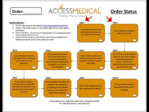 Order Status Form - Steps 1 & 2