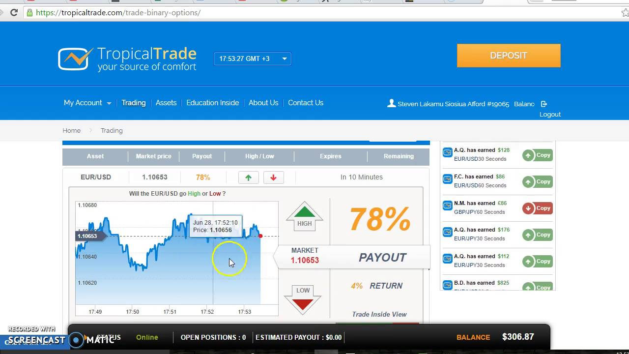 Ip binary options