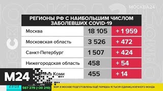 В России зафиксировали 4070 новых случаев заражения коронавирусом - Москва 24