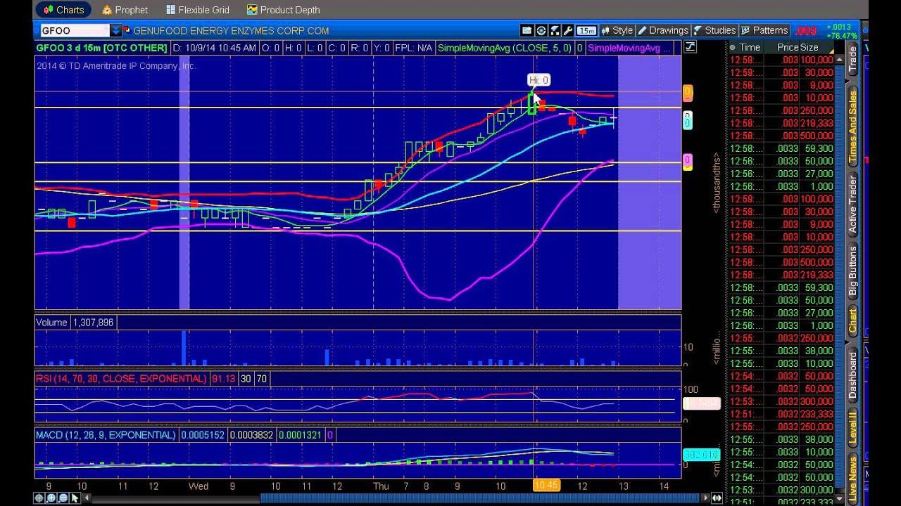 Gfoo stock ticker 1092014 making money youtube gfoo stock ticker 1092014 making money buycottarizona