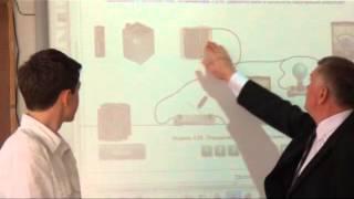 Smart урок физики 9 класс Бахтин В Д Токмак2013(Урок с использованием Smart доски, физика 9 класс. Тема