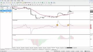 Forex : System Trading 3 ระบบเทรดสั้น จัดหนัก