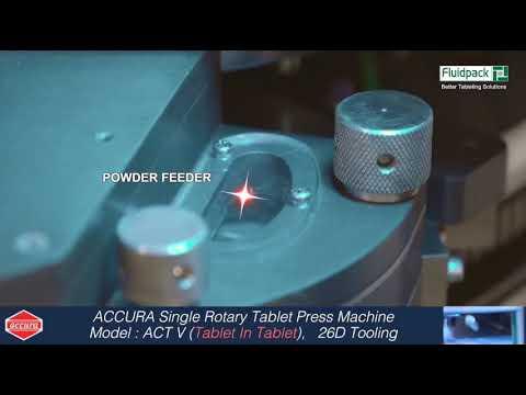 Pill Press Machine - Past, Present & Future of Pill Press