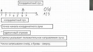 Математика 5 класс  Урок 12  Координатный луч
