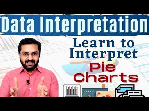 Data Interpretation - 4 (Pie Charts) - Learn to interpret pie charts