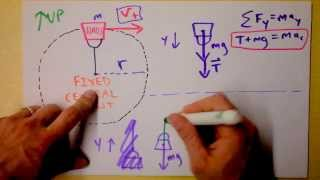 How Tension Provides Centripetal Force in Circles | Doc Physics