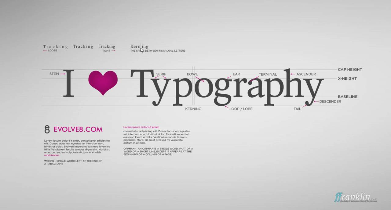 The Anatomy of Type - YouTube