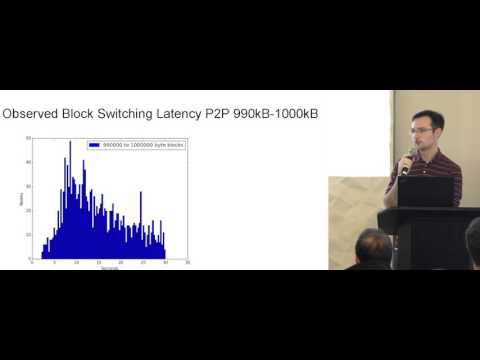 Bitcoin's P2P Network: The Soft Underbelly of Bitcoin