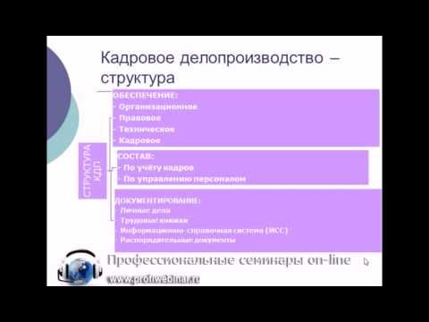 Курсы кадрового делопроизводства онлайн, дистанционное