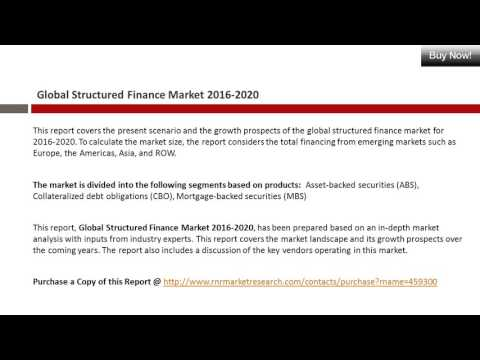 Structured Finance Market 2020 Outlook in New Research Report