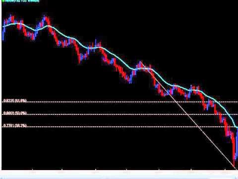 Chris Capre: Price Action Trading:  Analysis And Setups On Any Time Frame (Aug 16, 2011)