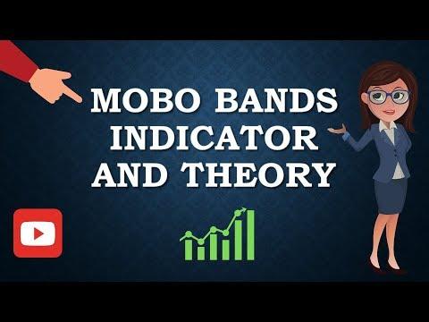 Fractal Chaos Bands Indicator Youtube