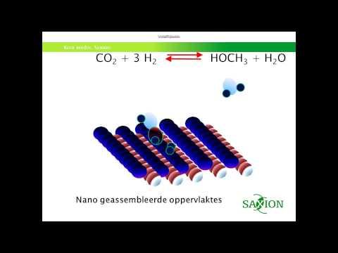 energy nano surface