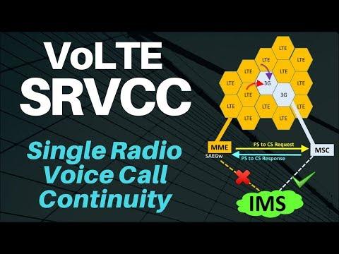 5. SRVCC (Single Radio Voice Call Continuity) in VoLTE & Comparison with CSFB