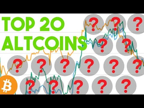 Top 20 Altcoins 2019