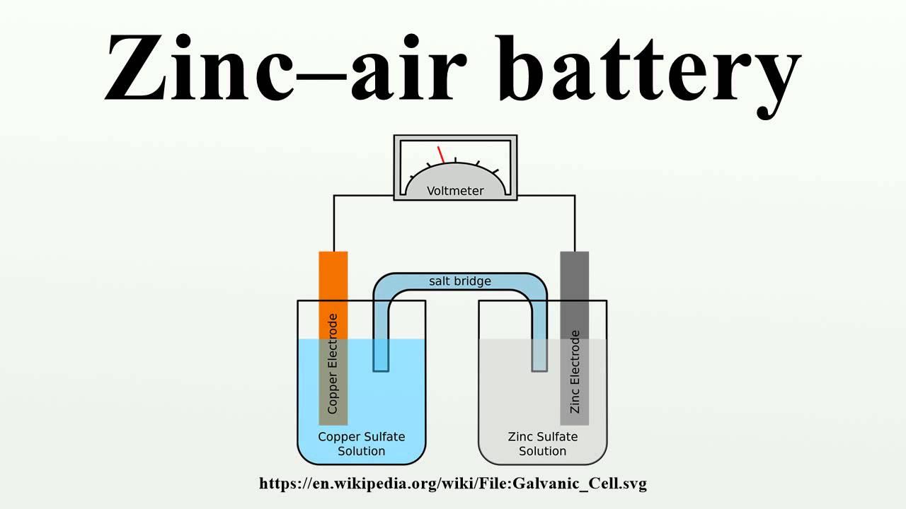 Zinc Air Battery : Zinc air battery youtube