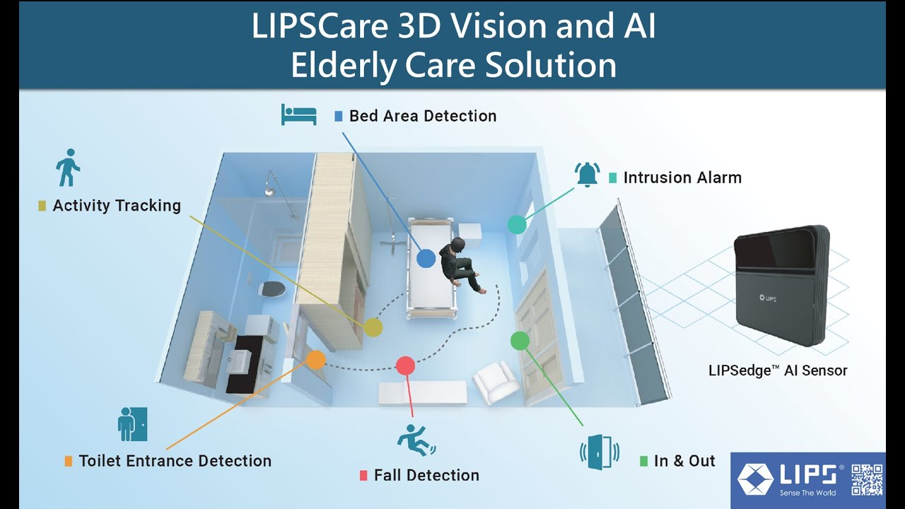LIPSCare 3D Vision and AI Elderly Care Solution
