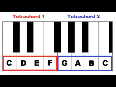 Piano Lesson: Tetrachords In The Keys Of C Major And D Major