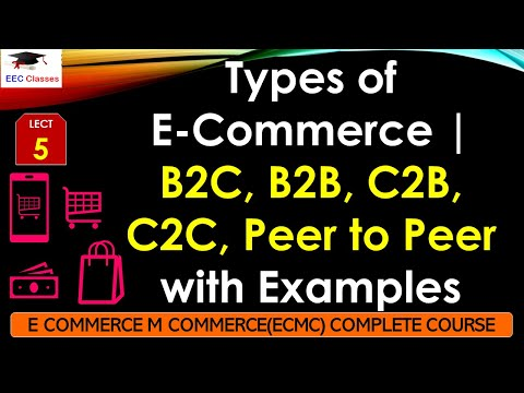 Types Of E-Commerce – B2C, B2B, C2B, C2C And Peer To Peer With Examples - ECMC Lectures