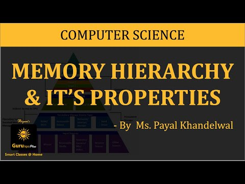 – What is memory hierarchy and its properties. MCA, Advanced Computer Architecture   ( I.T) Gurukpo