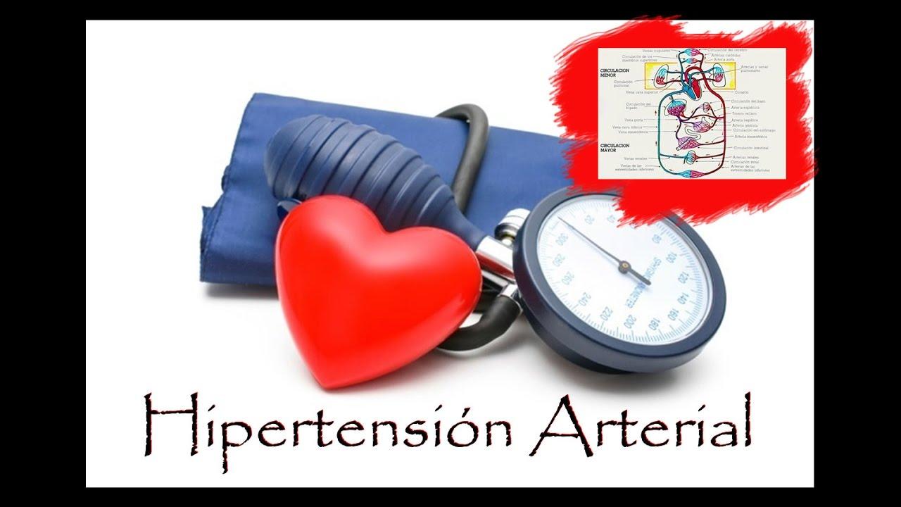 Hipertensión Arterial - Definición - Tipos