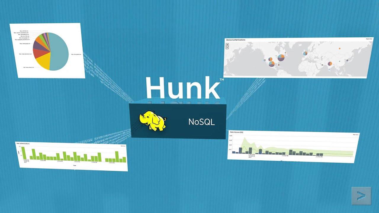 What is splunk hunk? -