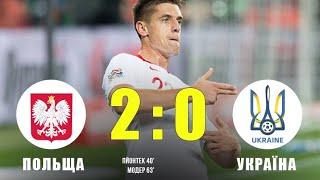 Польша Украина 2 0 Обзор матча