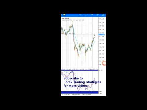 Forex volatility in pips