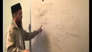 Видео урок 19 наука таджвид правило мад лязим