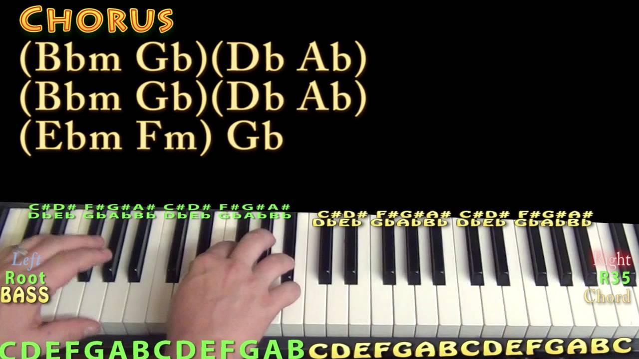 Peter pan kelsea ballerini piano lesson chord chart youtube peter pan kelsea ballerini piano lesson chord chart hexwebz Images