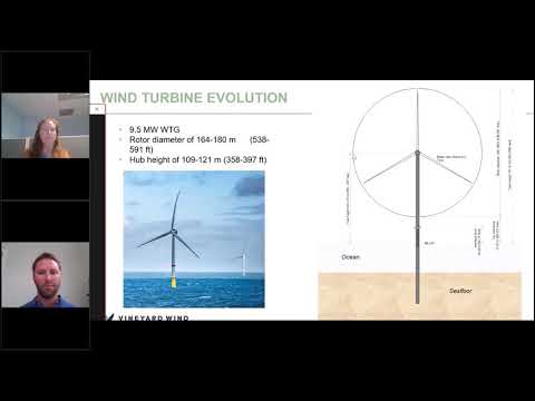 The Coexistence of Fisheries and Offshore Wind Energy