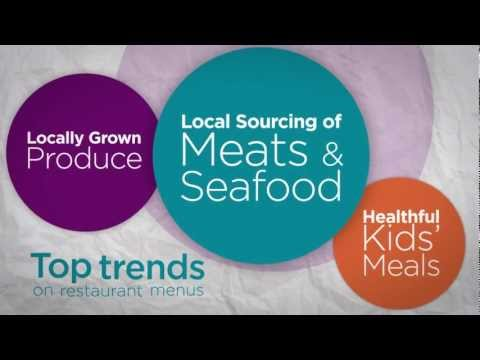 Whats Hot in 2013 Culinary Forecast