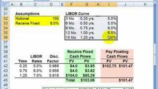 how to find the pv of an annuity