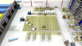 Sim Logistics - Short Film Warehouse Simulation