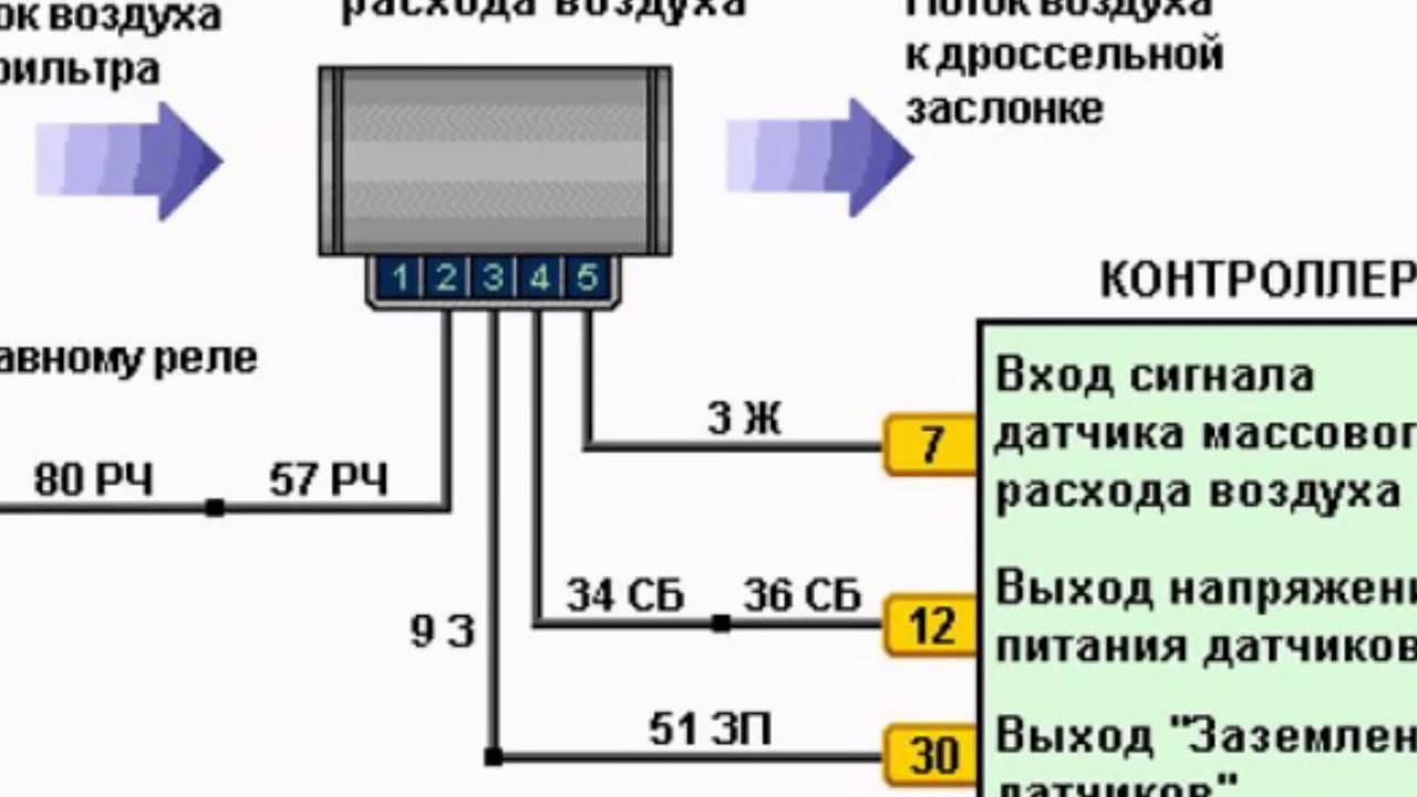Схема датчики расхода воздуха