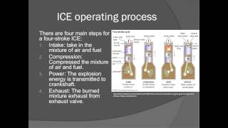 MECE 200 Video Presentation---Internal Combustion Engine
