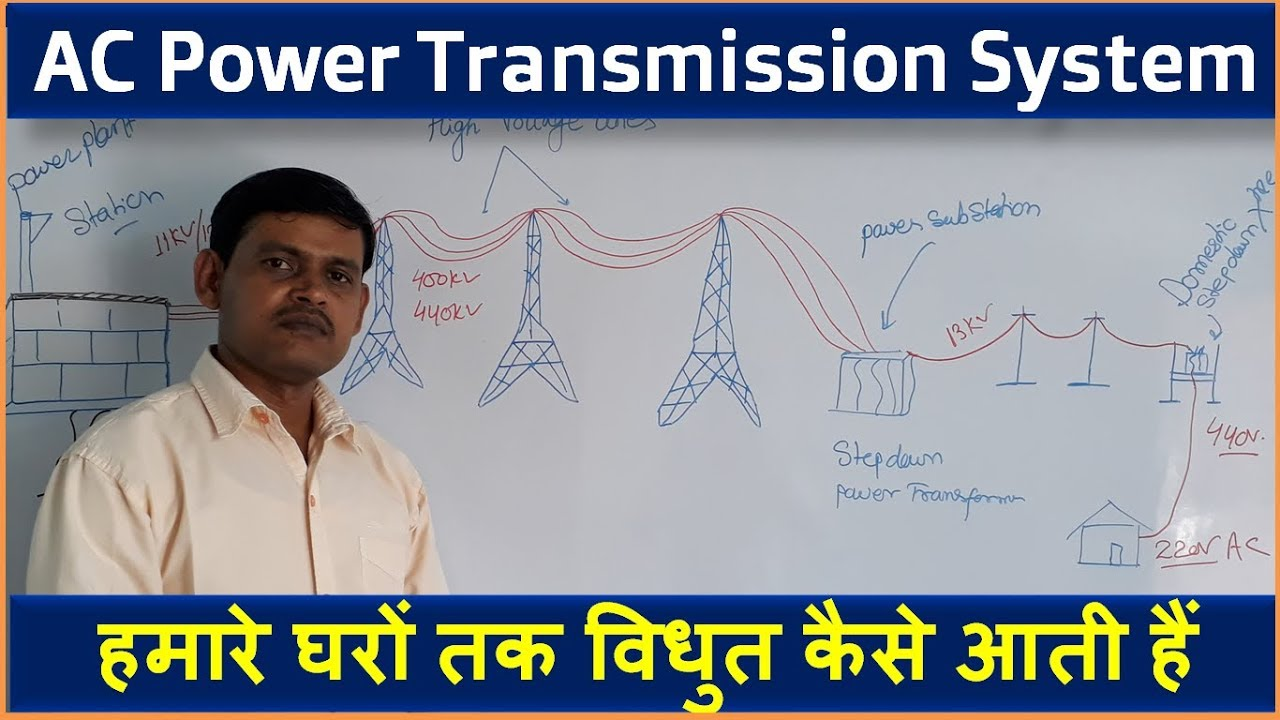Electrical Power Transmission and Distribution System in Hindi -