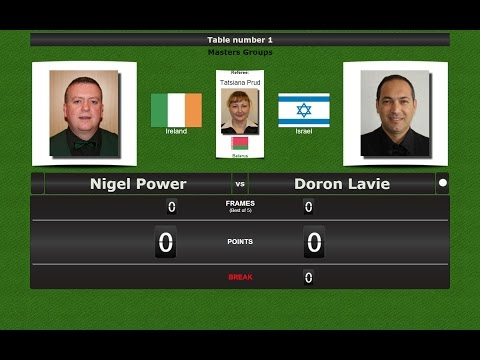 Snooker Masters Groups : Nigel Power vs Doron Lavie