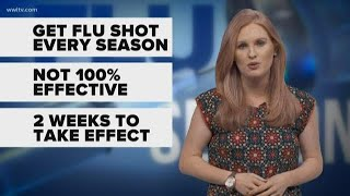Flu season will last through Carnival season; there's still time to get vaccinated