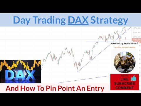 Day Trading Dax Strategy
