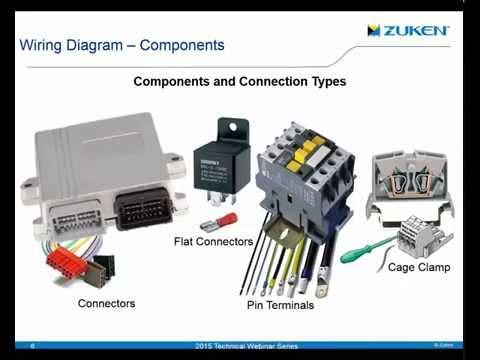 E3.Series - Wire Harness Design Automation Basics Part 1