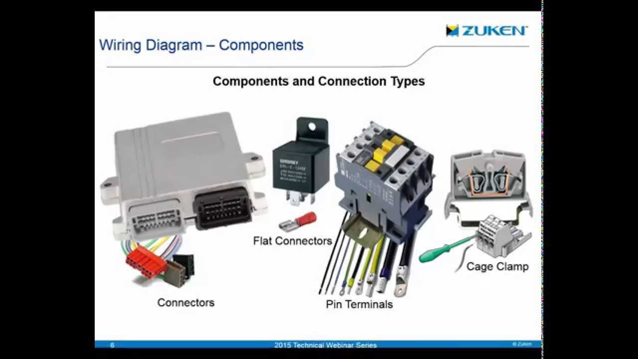 E3 Series Wire Harness Design Automation Basics Part 1 YouTube
